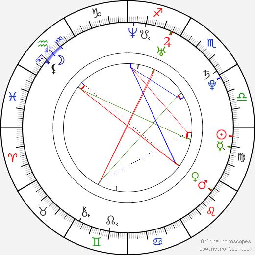 Christina Lindley birth chart, Christina Lindley astro natal horoscope, astrology