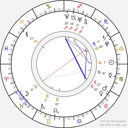 Donald Glover birth chart, biography, wikipedia 2018, 2019