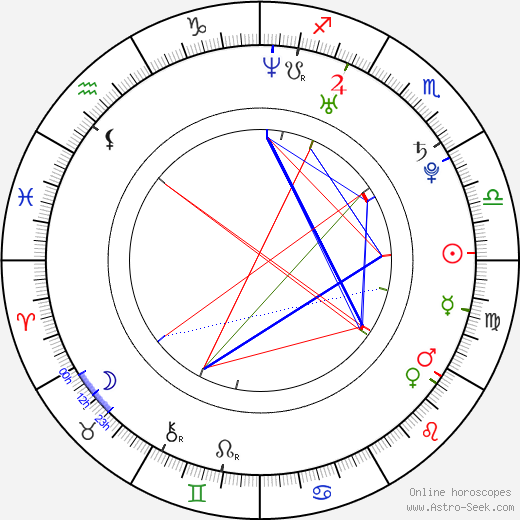 Donald Glover astro natal birth chart, Donald Glover horoscope, astrology