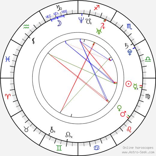 Esther Nubiola день рождения гороскоп, Esther Nubiola Натальная карта онлайн