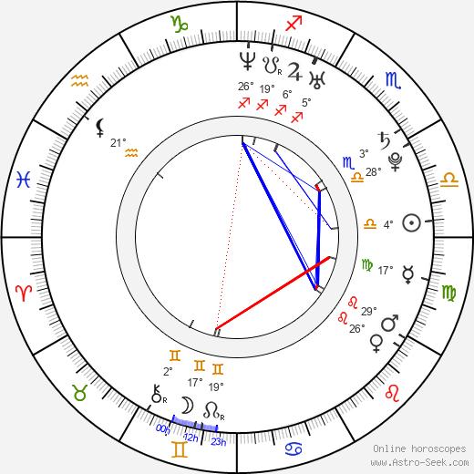 Jan Gassmann birth chart, biography, wikipedia 2020, 2021