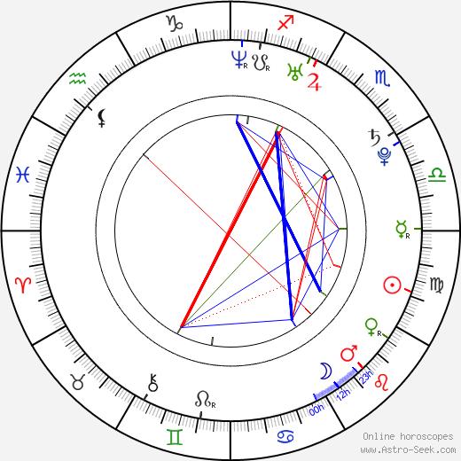 Jennifer Metcalfe день рождения гороскоп, Jennifer Metcalfe Натальная карта онлайн