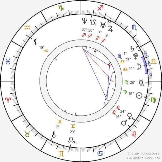 Jeong-hwa Kim Birth Chart Horoscope, Date of Birth, Astro