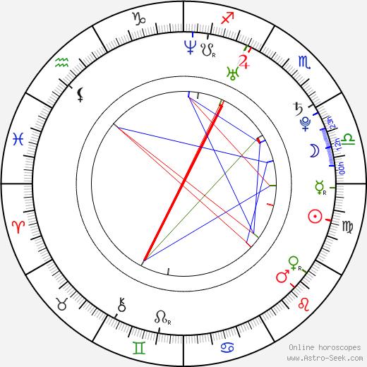 Jeong-hwa Kim tema natale, oroscopo, Jeong-hwa Kim oroscopi gratuiti, astrologia