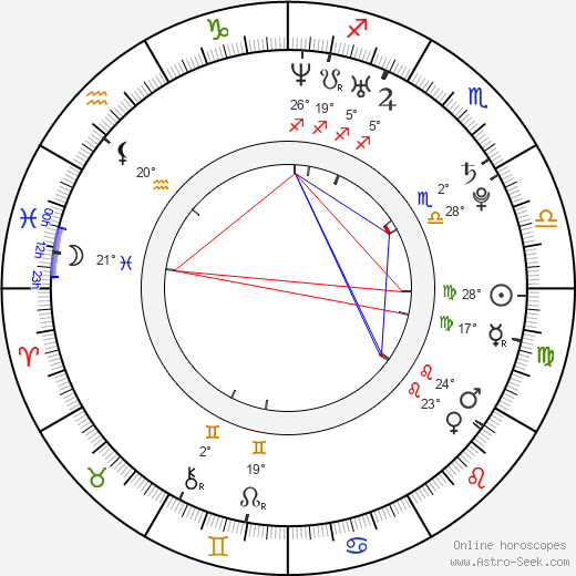 Joseph Mazzello birth chart, biography, wikipedia 2019, 2020