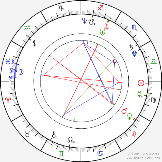 Joseph Mazzello birth chart, Joseph Mazzello astro natal horoscope, astrology