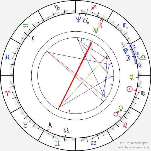 Kamil Tvrdek tema natale, oroscopo, Kamil Tvrdek oroscopi gratuiti, astrologia