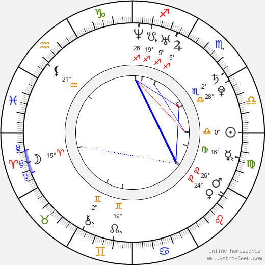 Kiri Stevens birth chart, biography, wikipedia 2019, 2020