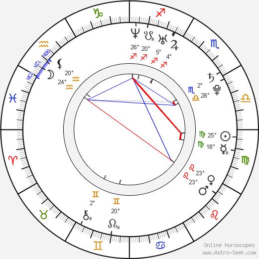 Laura Shields birth chart, biography, wikipedia 2019, 2020