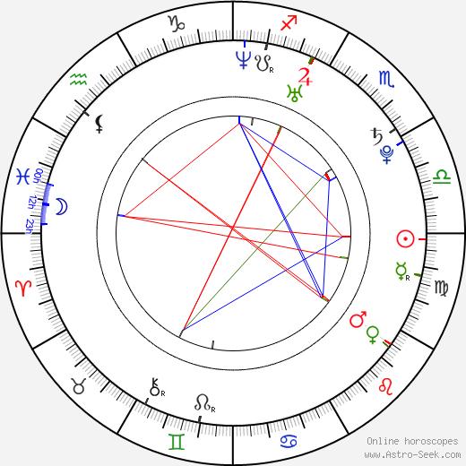 Maggie Grace tema natale, oroscopo, Maggie Grace oroscopi gratuiti, astrologia