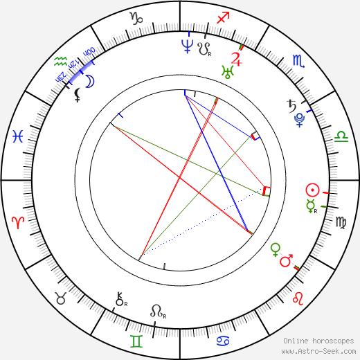 Matěj Stropnický birth chart, Matěj Stropnický astro natal horoscope, astrology