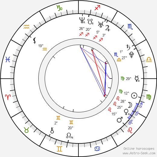 Reila Aphrodite birth chart, biography, wikipedia 2019, 2020