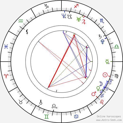 Reila Aphrodite birth chart, Reila Aphrodite astro natal horoscope, astrology