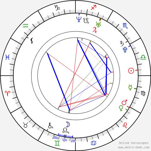 Sarah Scott день рождения гороскоп, Sarah Scott Натальная карта онлайн