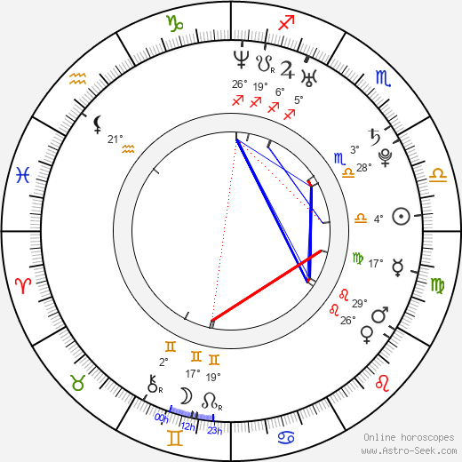 Sarah Wright birth chart, biography, wikipedia 2019, 2020