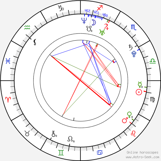 Sean Brosnan astro natal birth chart, Sean Brosnan horoscope, astrology
