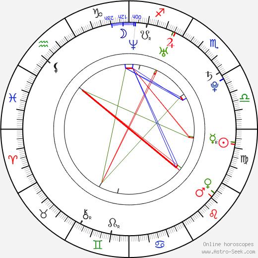 Seong-eon Lim astro natal birth chart, Seong-eon Lim horoscope, astrology
