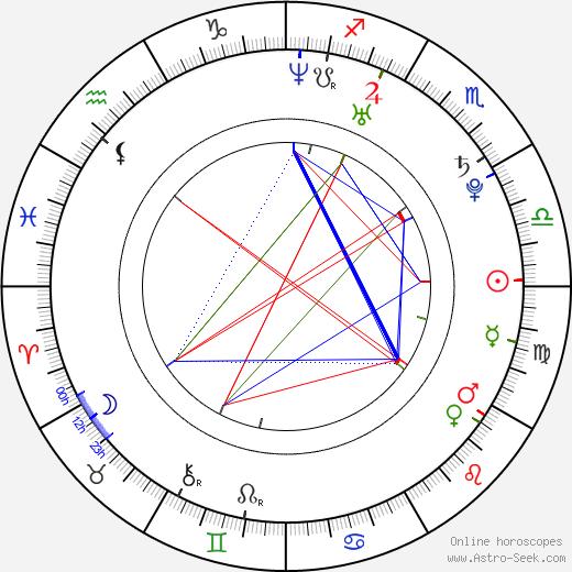 Son Dam Bi astro natal birth chart, Son Dam Bi horoscope, astrology
