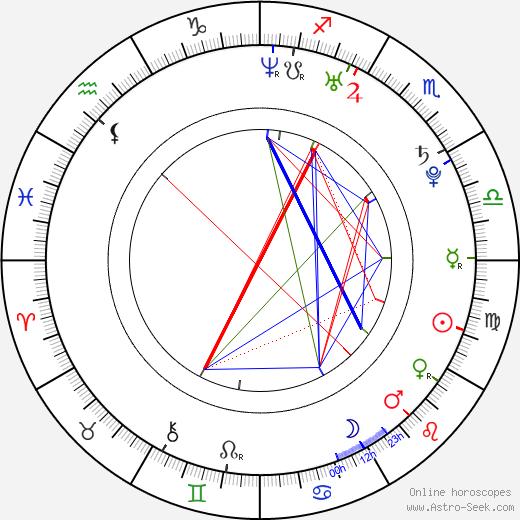 Yuichi Nakamaru день рождения гороскоп, Yuichi Nakamaru Натальная карта онлайн