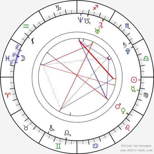 Yuna Itō день рождения гороскоп, Yuna Itō Натальная карта онлайн