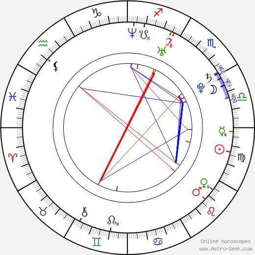 Зои Казан Zoe Kazan день рождения гороскоп, Zoe Kazan Натальная карта онлайн