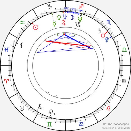 Ashley Purdy tema natale, oroscopo, Ashley Purdy oroscopi gratuiti, astrologia