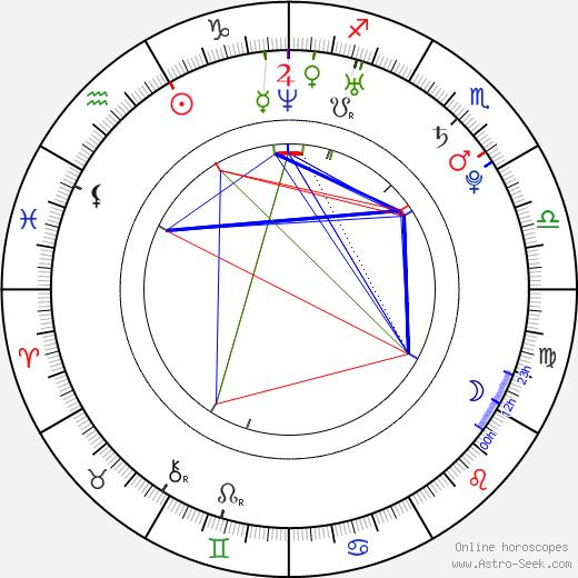 Бонни Макки Bonnie McKee день рождения гороскоп, Bonnie McKee Натальная карта онлайн