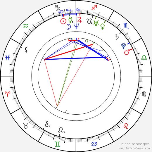 Brandon DeShazer tema natale, oroscopo, Brandon DeShazer oroscopi gratuiti, astrologia