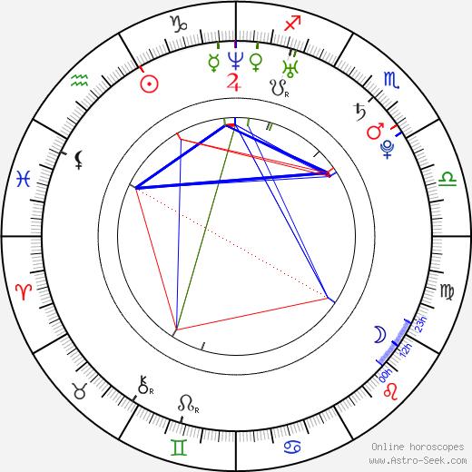 Daniel Roesner tema natale, oroscopo, Daniel Roesner oroscopi gratuiti, astrologia