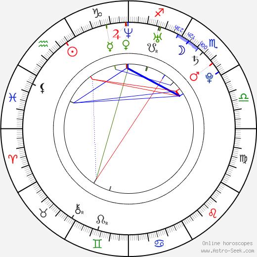 Jacob Blair birth chart, Jacob Blair astro natal horoscope, astrology