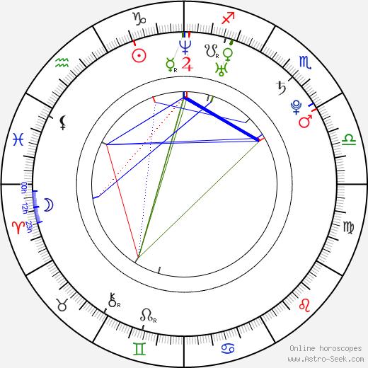 Jana Defi день рождения гороскоп, Jana Defi Натальная карта онлайн