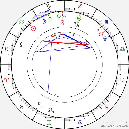 Джереми Уоринер Jeremy Wariner день рождения гороскоп, Jeremy Wariner Натальная карта онлайн