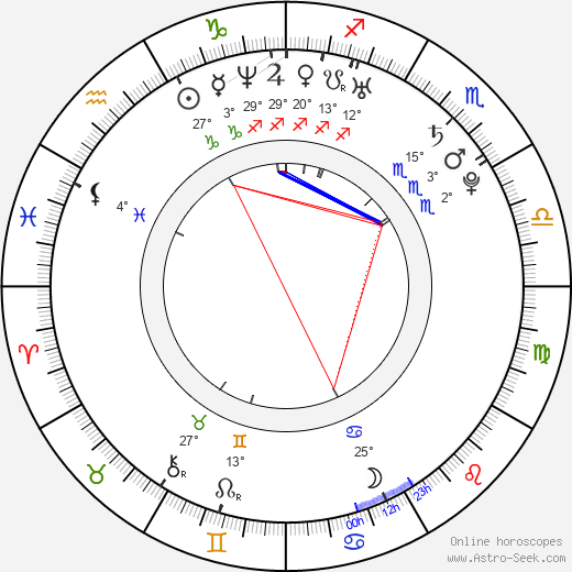 Johanna Salomaa birth chart, biography, wikipedia 2018, 2019