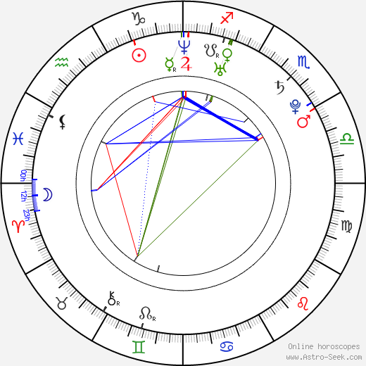 Joo-wan Han astro natal birth chart, Joo-wan Han horoscope, astrology