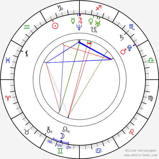 Кейран Ли Keiran Lee день рождения гороскоп, Keiran Lee Натальная карта онлайн