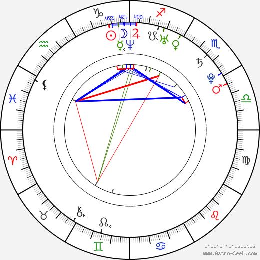 Kristen Hager tema natale, oroscopo, Kristen Hager oroscopi gratuiti, astrologia