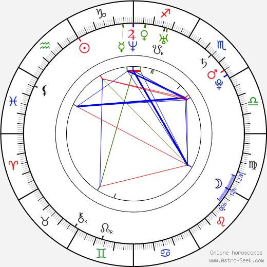 Lil Scrappy Lil' Scrappy день рождения гороскоп, Lil' Scrappy Натальная карта онлайн