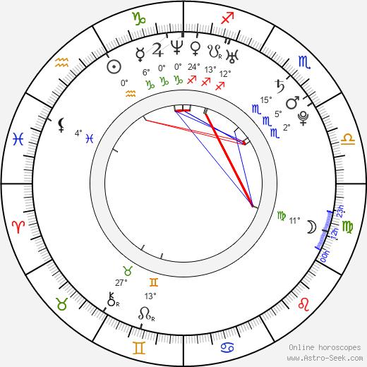 Romi Aboulafia birth chart, biography, wikipedia 2020, 2021