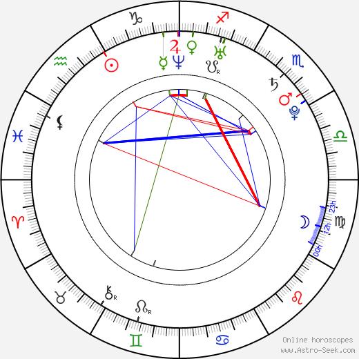 Romi Aboulafia birth chart, Romi Aboulafia astro natal horoscope, astrology