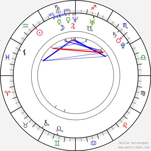 Scott Mescudi astro natal birth chart, Scott Mescudi horoscope, astrology