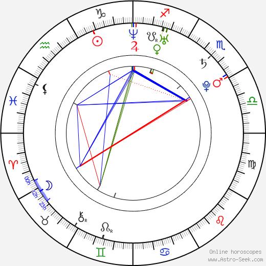 Taraneh Alidoosti birth chart, Taraneh Alidoosti astro natal horoscope, astrology