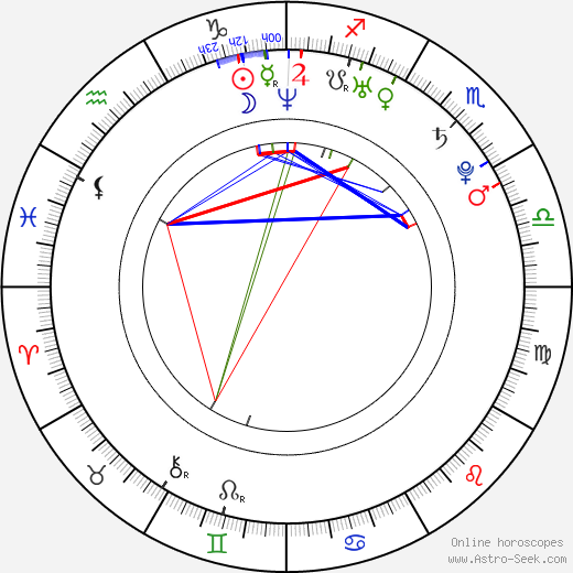 Wan Lee birth chart, Wan Lee astro natal horoscope, astrology