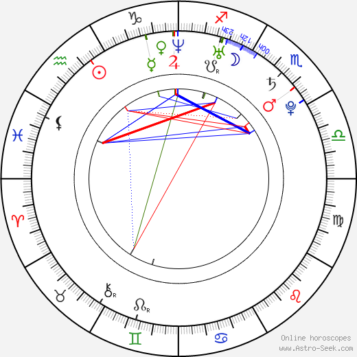 Zoe Weiland astro natal birth chart, Zoe Weiland horoscope, astrology