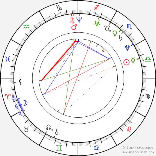 Adrienne Rusk день рождения гороскоп, Adrienne Rusk Натальная карта онлайн