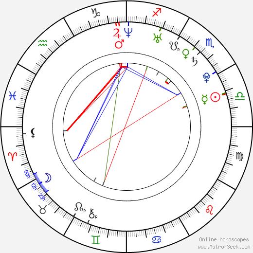Alexander Smirnov tema natale, oroscopo, Alexander Smirnov oroscopi gratuiti, astrologia