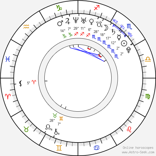 Andrew Renzi birth chart, biography, wikipedia 2019, 2020