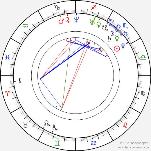 Andrew Renzi день рождения гороскоп, Andrew Renzi Натальная карта онлайн