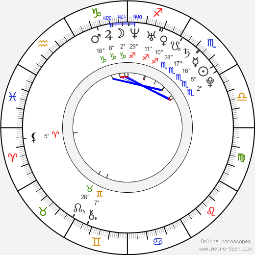 Anikka Albrite birth chart, biography, wikipedia 2020, 2021