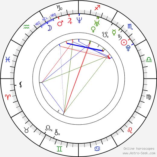 Eleni Asimos tema natale, oroscopo, Eleni Asimos oroscopi gratuiti, astrologia