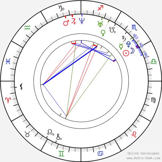 Эмили Барклай Emily Barclay день рождения гороскоп, Emily Barclay Натальная карта онлайн